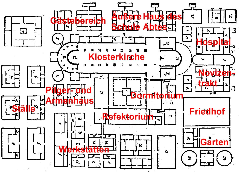Umzeichnung des Klosterplans von St. Gallen.